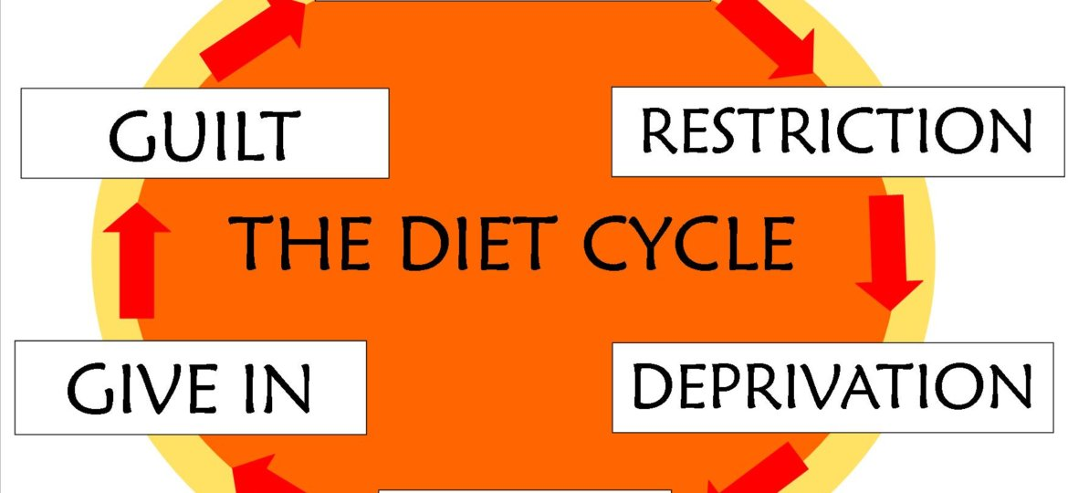 The_Diet_Cycle_20101
